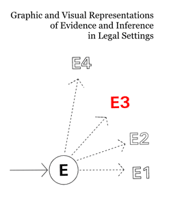 Graphic and Visual Representations of Evidence and Inference in Legal Settings